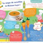 La soupe de carottes de Madame Lapin - France 5